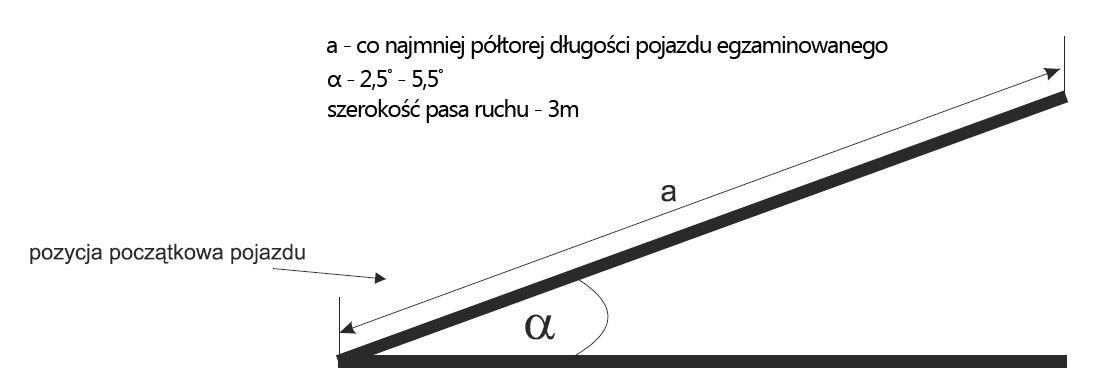 plac1